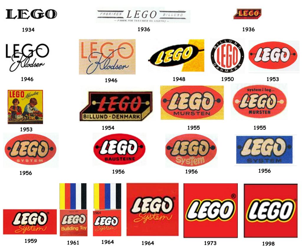 Storia Logo Lego